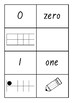 Number Match Flash Cards 0-10