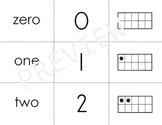 Number Matching 0-10 - numeral, number word, ten frame