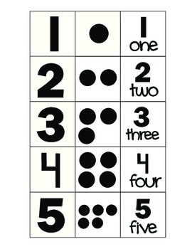 Number Matching (Recognition and Counting)