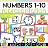 Number Sense Matching Cards - Spanish