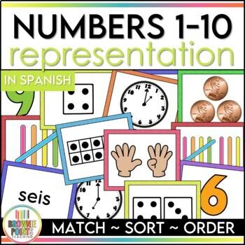 Number Sense Matching Cards - Spanish