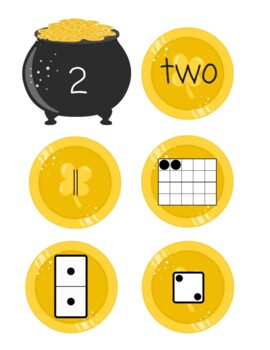 Number Matching Pots of Gold and Gold Coins
