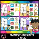 Number Matching Subitizing Game