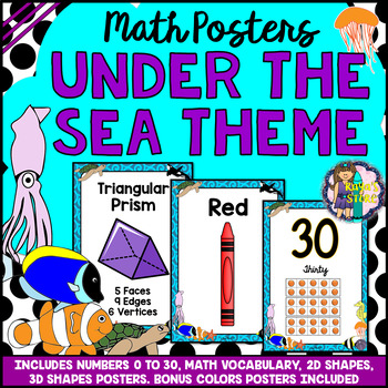 Math Posters (Number, Vocabulary, 2D & 3D Shapes, Colors) Under the Sea Theme