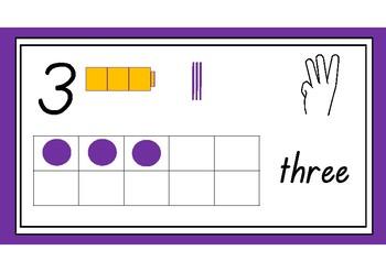 Number Mats 1-10 Queensland Beginner's Font