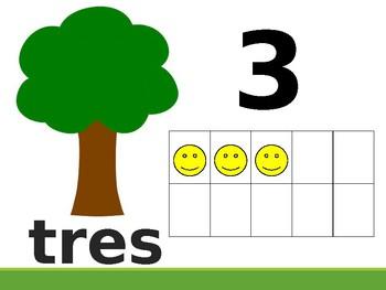 Number Mats (Spanish)/Tapetes Numericos en Español