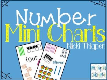 Number Mini Charts 0-20