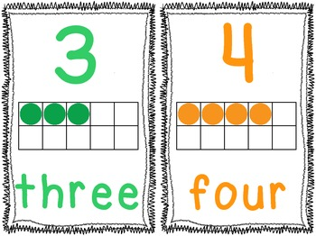 Number Mini Posters {1-20} With Tens Frames- Simple Scribbles Theme