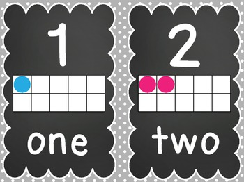 Number Mini Posters {1-20} with Tens Frames- Pretty Polka Dot Theme