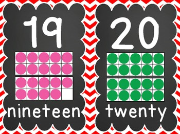 Number Mini Posters {1-20} with Tens Frames