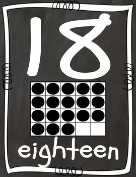 Ten Frame and Twenty Frame Number Mini Posters