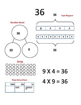 Number Models