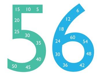 Number Multiples