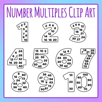 Number Multiples Clip Art Set for Commercial Use - Multiplication Templates