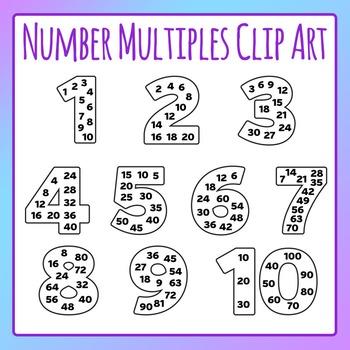 Number Multiples Clip Art Set for Commercial Use - Multipl