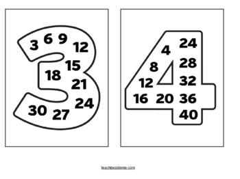 Number Multiples: Multiplication Helpers