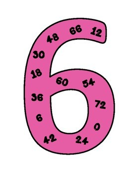 Number Multiples Posters