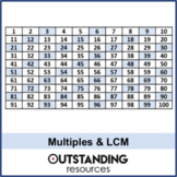 Number: Multiples and Lowest Common Multiple (LCM) + lots of Resources