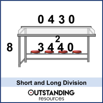 Number: Short & Long Division (+ worksheet)
