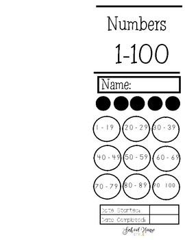 Number Names 1-100