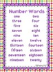 Sequencing Numbers 1-20: Build Skills & Fluency w Flash Cards & Practice Pages