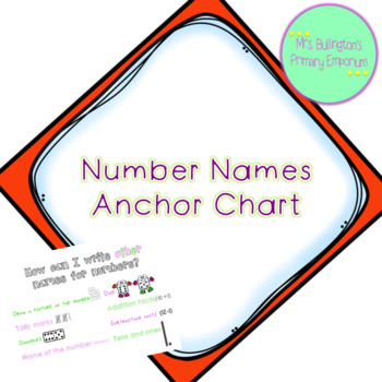 Number Representation Anchor Chart