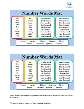 Number Names Mat (Number Words Mat) Visual Aid for Remembering Number Names