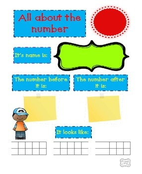 Number Of The Day Display Poster- All About The Number..