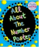 Number Of The Day Display Poster- All About The Number