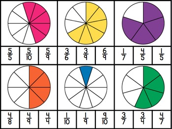 Number & Operations - Fraction Mega Bundle {3.NF}