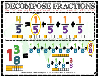 Number & Operations—Fractions- Decompose Fractions