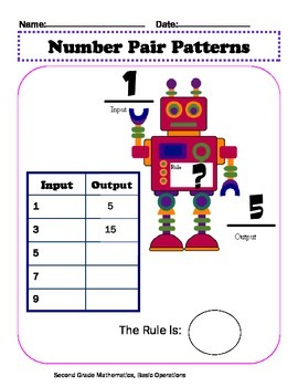 Number Pair Patterns 2nd Grade