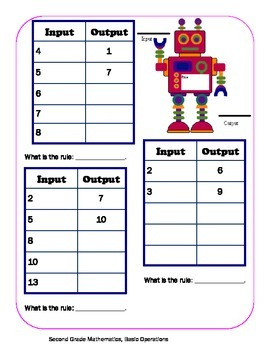 Number Pair Patterns 2nd Grade