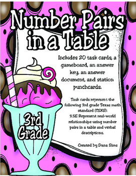 Number Pairs in a Table: 3rd Grade Texas Math (TEKS 3.5E)