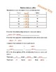 Number Pairs in a Table Addition Subtraction Relationships (Input Output Table)
