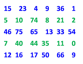 Number Panel 1-79