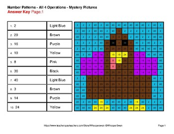 Number Patterns: Misc Operations - Thanksgiving Math Mystery Pictures