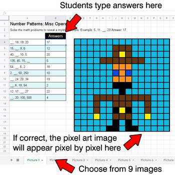 Number Patterns: Misc Operations - Google Sheets Pixel Art - Western