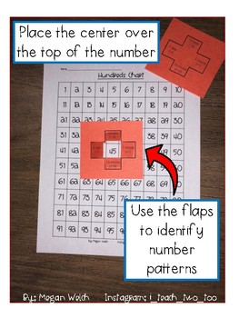 Number Patterns with a Hundreds Chart