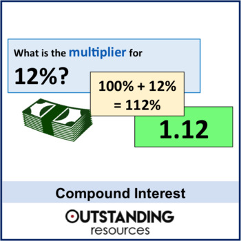 Number: Percentages 6 - Compound Interest (+ Exam Questions)
