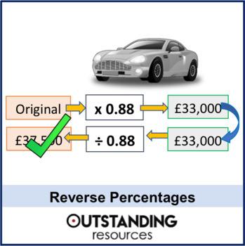 Number: Percentages 7 - Reverse Percentages (+ resources)