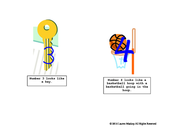Number Pictures - Visual