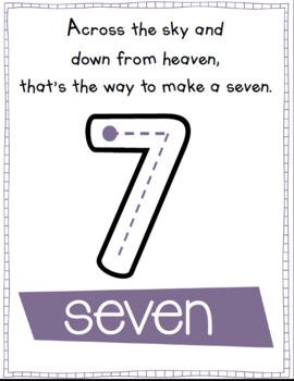 Number Poem Poster