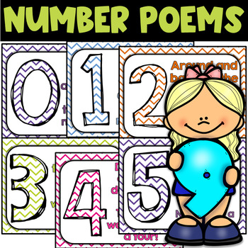 Number Poem - Posters