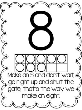 Number Posters 0-10 with Ten Frames and Number Poems