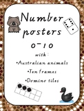 Number Poster 0-10