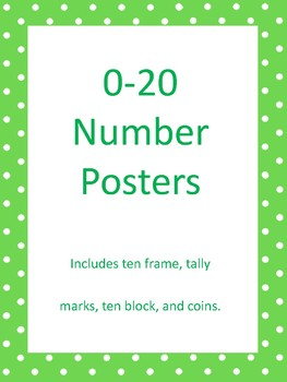 Number Poster 0-20