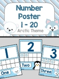 Number Poster 1-20 - Arctic Theme