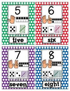 Number Poster 1-20 PRIMARY Polka Dot: tally, dice, ten frame, counting