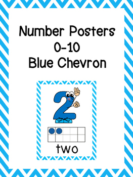 Number Poster -Blue chevron